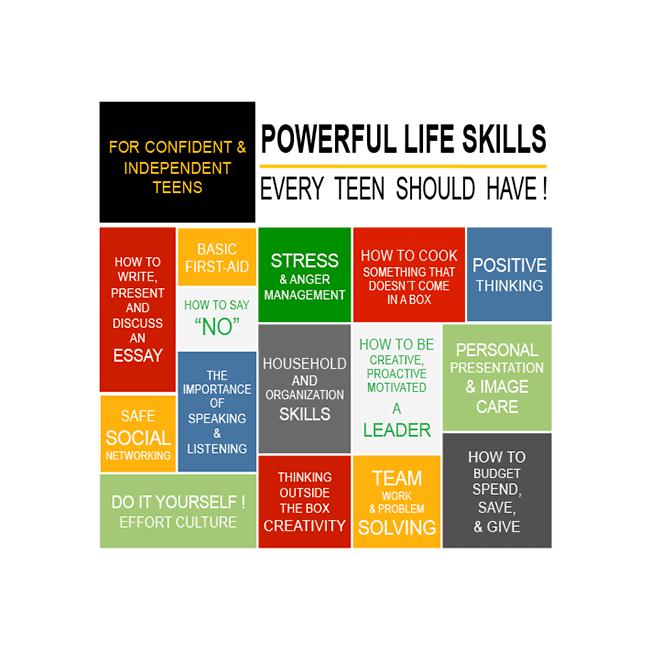 Teens - Power skills